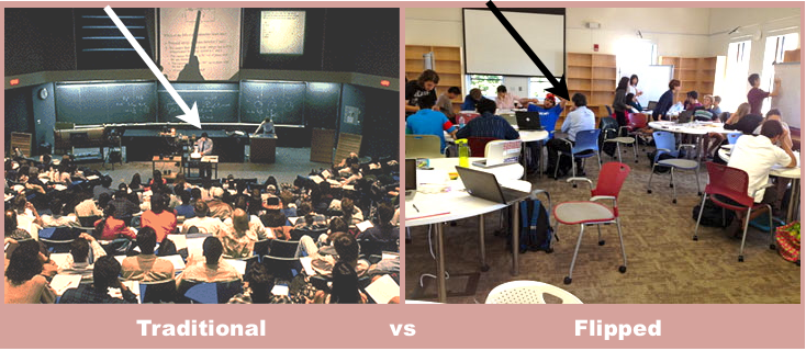 Harvard Classroom Design : Ways to get your students like doing homework in a