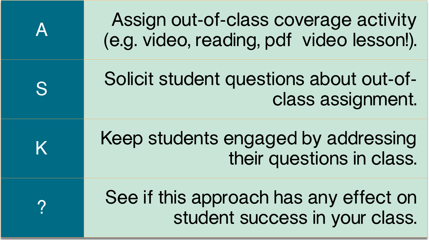 class assignment That this pattern of class assignments results, in part, from power relations among teachers within a school, a process that works to disadvantage those with less experience and from minority and female.